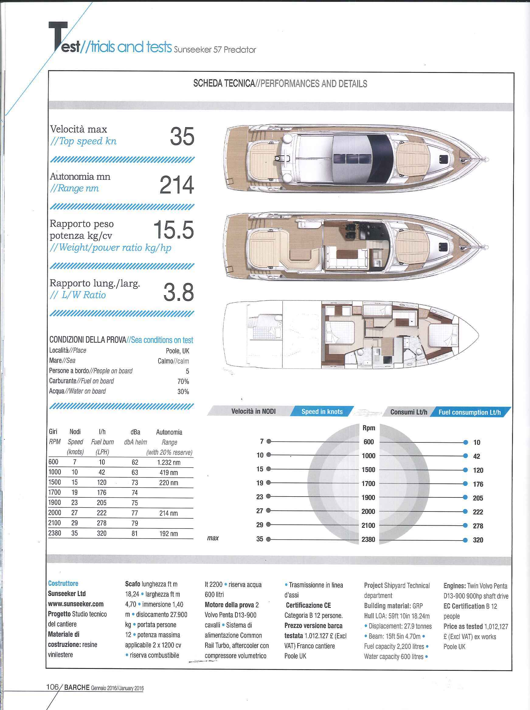 2016 01 PRESS SUNSEEKER 57 PREDATOR BARCHE (5).jpg