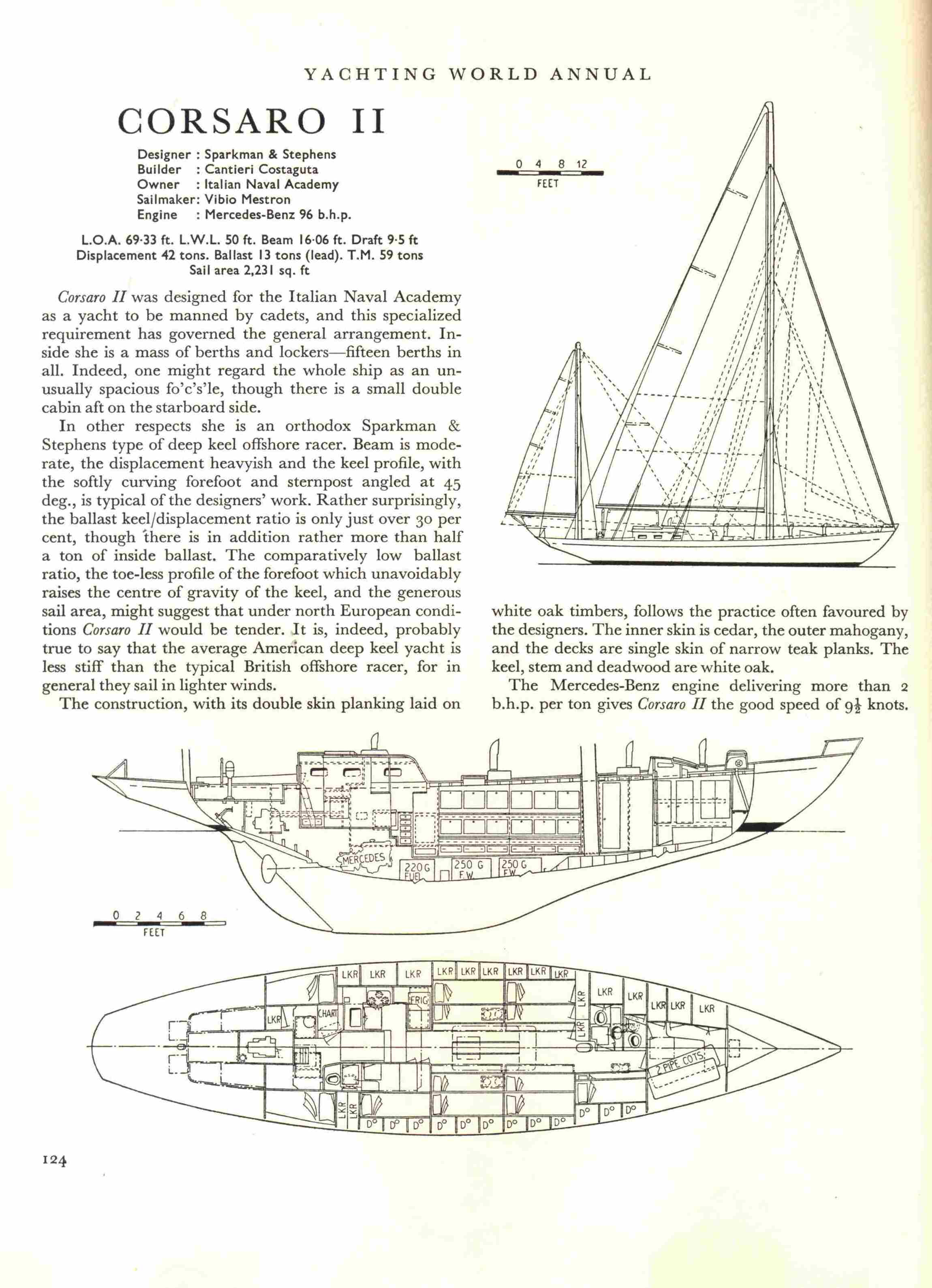 CORSARO2 Yachting World annual 1962.jpg