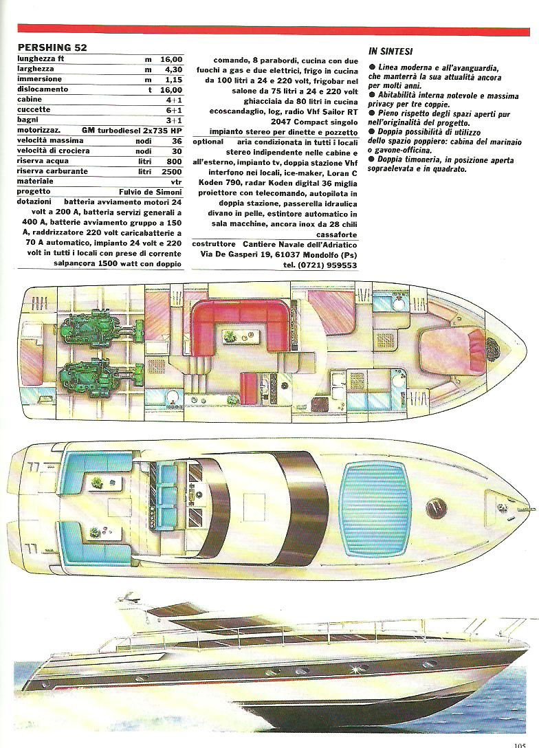 1988 06 PRESS PERSHING 52 Uomomare121 06.jpg